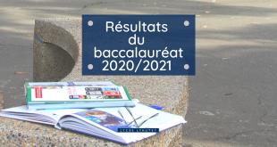 Résultats du baccalauréat 2020/2021